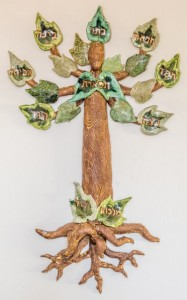 Tree of Life Kabbalah